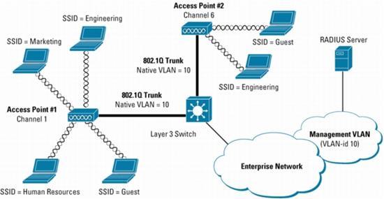 Cisco AIR-BR1310G-E-K9-R: Wi-Fi точка доступа, 802 11g