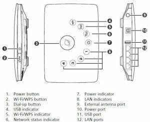 Huawei B683 инструкция на русском - фото 2